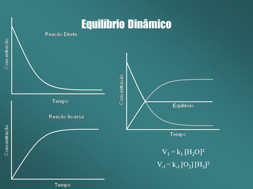 Equilíbrio Dinâmico V1 = k1 [H2O]2 V-1 = k-1 [O2] [H2]2